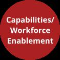 digital-transformation-enablement